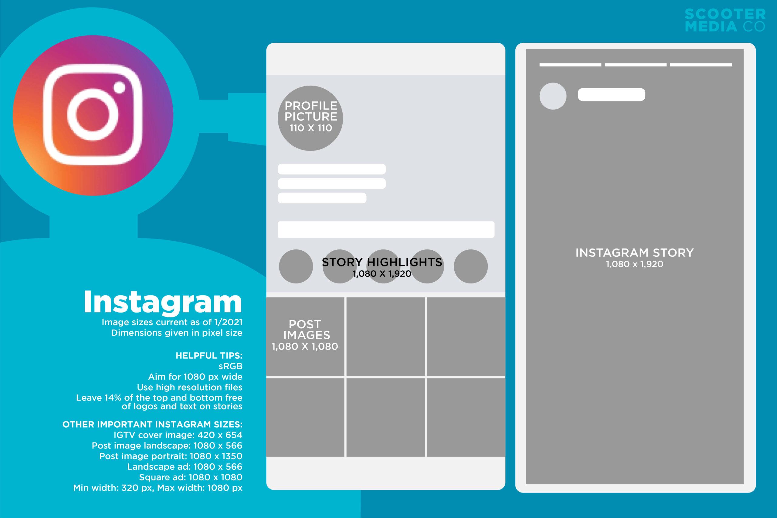 Graphic explaining the proper social media image sizes on Instagram for 2021