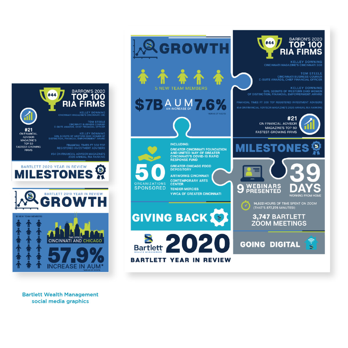 collection of infographic examples