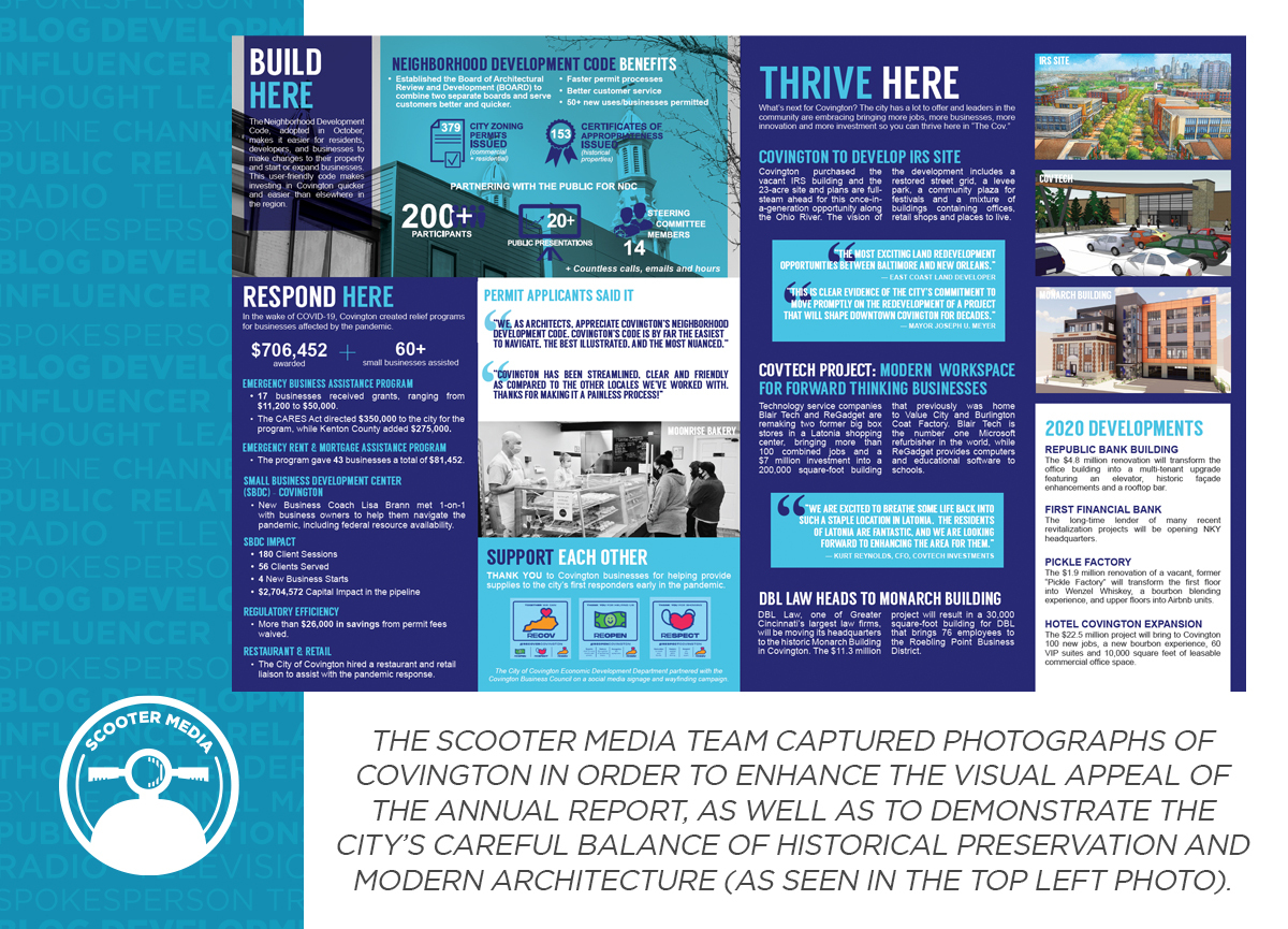 Sample pages from the City of Covington annual report